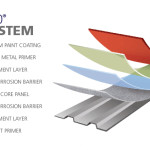 Are All Metal Roof Coatings The Same