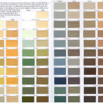 Classic And Professional Composite Decking Care
