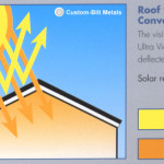 For Residences Well Other Commercial Metal Roofs