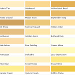 Martin Senour House Paint Color Chart Chip Swatch And Palette