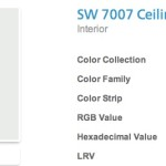 Ceiling Paint Sherwin Williams
