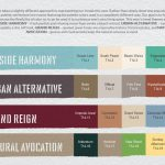 Best Interior Paint Colors For Your Home