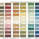 Home Interior Depot Most Popular Paint Colors Behr