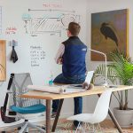 Ideapaint Make Your Workspace Work