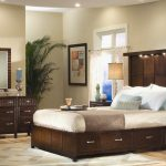 Most Popular Bedroom Colors For