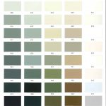 Automotive Color Trends Ppg Paints Coatings Materials Autos