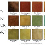 Behr Concrete Stain Colors Revival Color Acid Chart