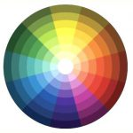 Behr Paint Color Wheel Psychology Charts Exterior
