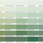 Behr Paint Colors Green Home