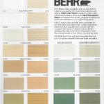 Best Behr Semi Transparent Stain Colors Joy Studio