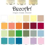 Best Chalk Paint Brands Ideas Pinterest Rustoleum Chalked Spray Distressed