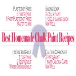 Best Homemade Chalk Paint