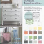 Chalk Finish Furniture Paint Patrick