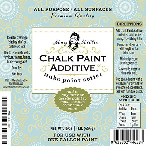 Chalk Paint Powder Additive