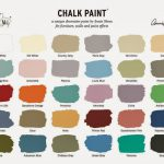 Chalk Paint Review