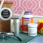 Diy Chalk Paint Review Own