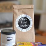 Down Earth Style Using Websters Chalk Paint