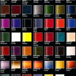 Harley Davidson Paint Color Chart Newscellar
