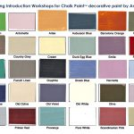Home Depot Paint Color Chart Painting