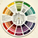 House Paint Color Wheel Reference Inspirations Walsall