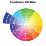 Interior Exterior Paint Schemes Best Color Wheel