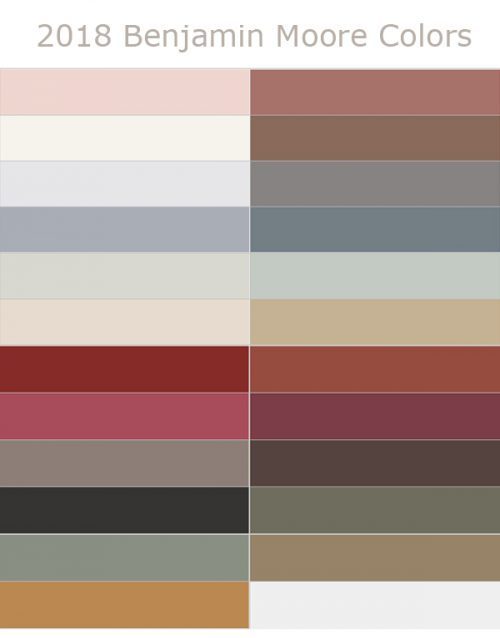 Interior Paint Color Trends Midsouth
