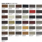 Interior Upholstery Paint
