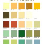 Kwall Paint Colors Color Wheel Chart Charts Concept Ravishing Apple Peel Yahoo