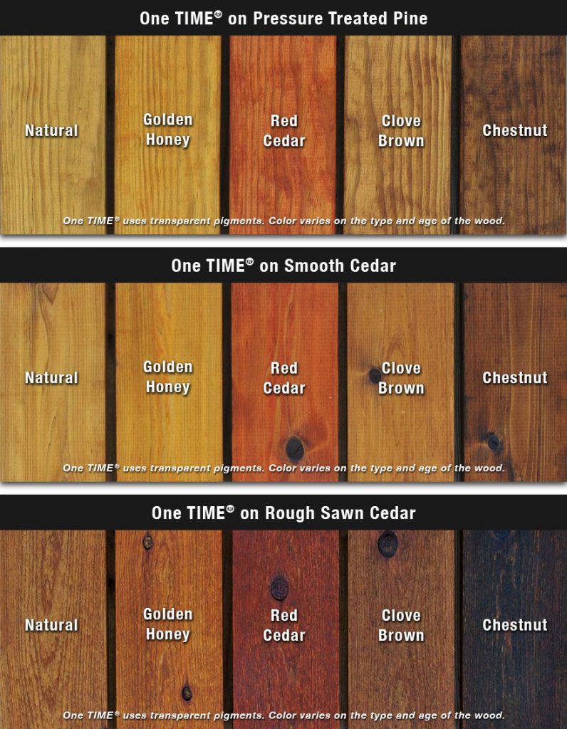 One Time Wood Protector Colors Environmentally Friendly Deck Protection Gardening