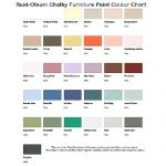 Paint Colors Metal Color Chart Rustoleum Chalk Colour Card Originated