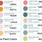 Pottery Barn Teen Paint Colors Muzzikum
