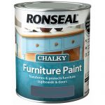 Ronseal Chalky Finish Furniture Paint Midnight