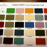Rust Oleum Chalk Paint Colors Chart New Colour Hessian Chalky Finish