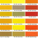 Sherwin Williams Color Charts