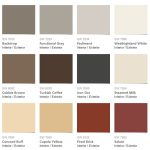 Sherwin Williams Interior Paint Colors