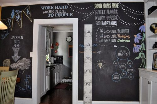 Sketchup Texture Trends Chalkboard Paint