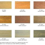 Staining Treated Wood Deck Stain Colors Pressure Chalk