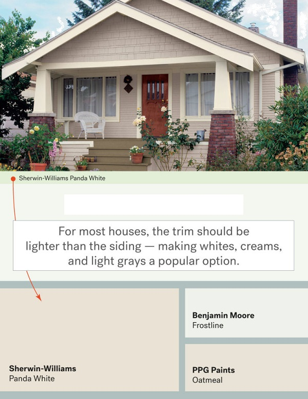 Upcoming Exterior Home Color Trends