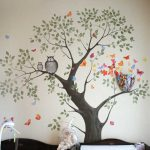 Wall Art Ideas Beautify Any Room