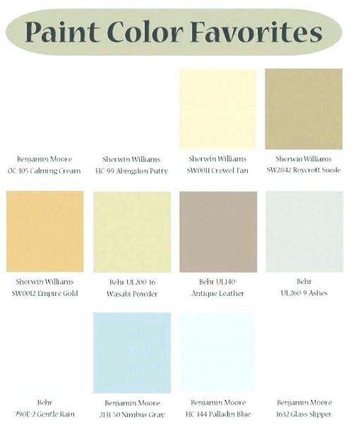 Walmart Paint Reviews Exterior Primer Interior Complete