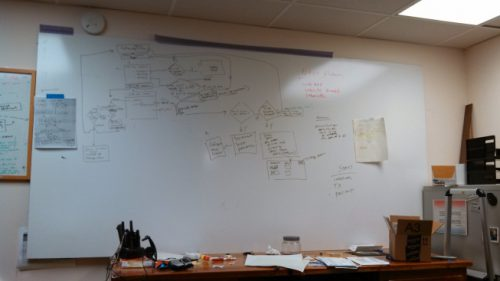 Which Material Should Whiteboard Would Erase Easily Home Improvement