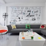 Whiteboard Paint Reviews Home